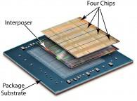 Trojan Integrated Circuits